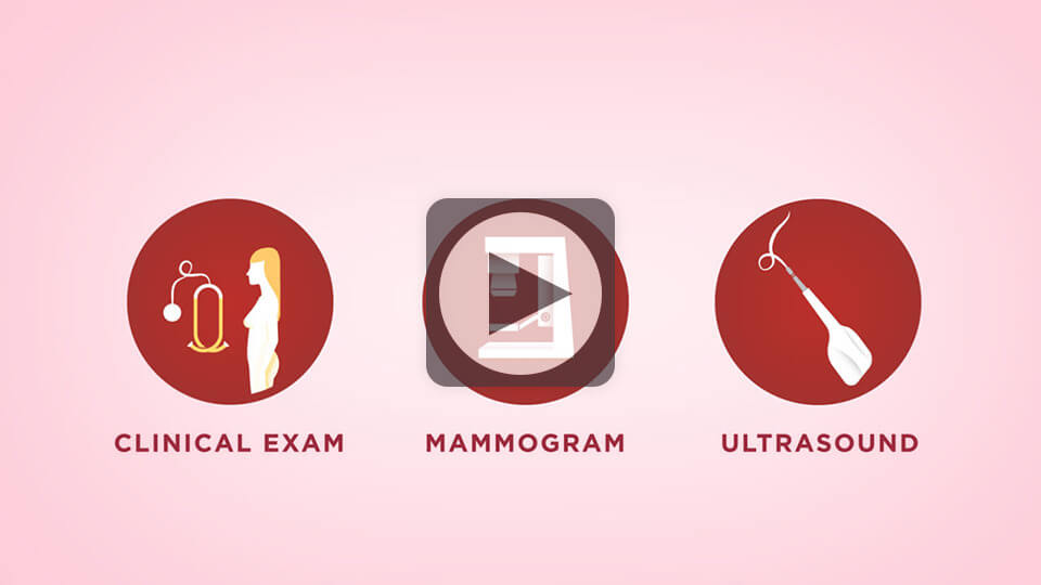 breast-self-exam-methods